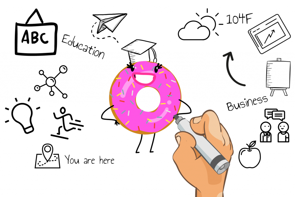 Advantages Of Using Whiteboard Animation For Online Business Marketing